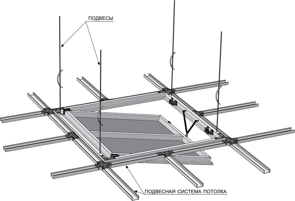 Схема монтажа люков-дверей Гранд