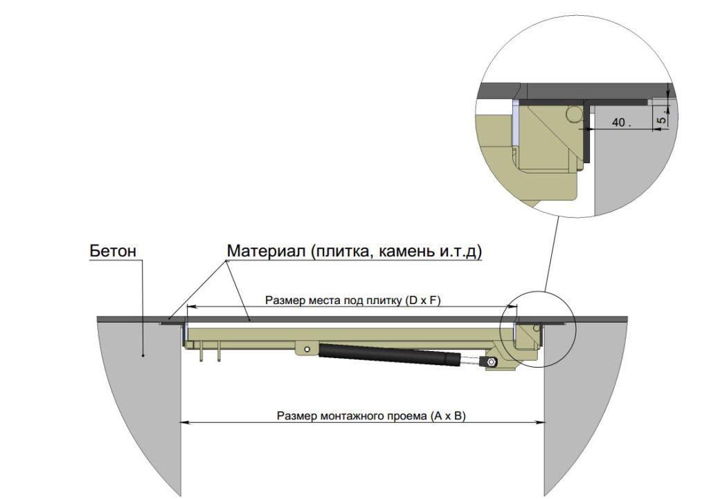 montage portal