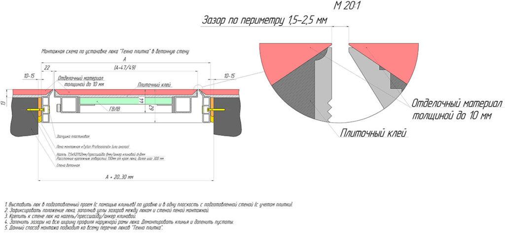 Схема люка-двери под плитку Техно