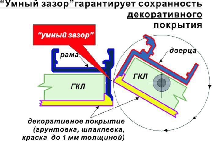 shama-lukov-korob