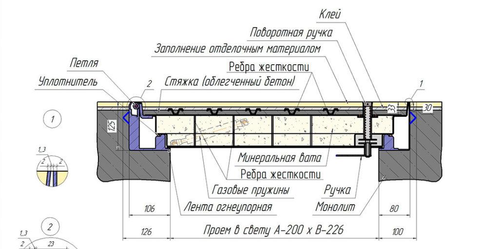 монтажная схема люков люкс